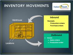 Inventory_Movements